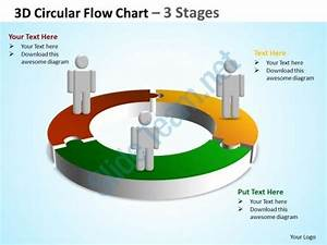 3d Circular Flow Chart 3 Stages Powerpoint Diagrams