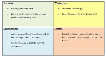 situational analysis template situational analysis in marketing exles definition format lesson transcript