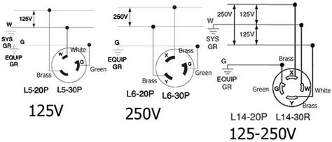 L14 30 Wire Diagram by Hubbell Locking L14 30p Wiring Diagram