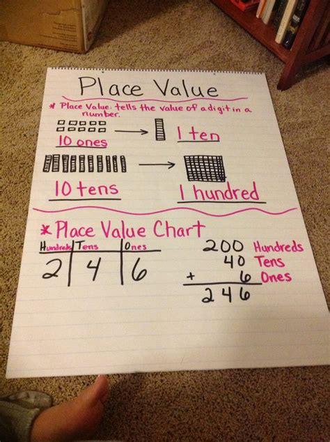 place  anchor chart  grade  grade pinterest