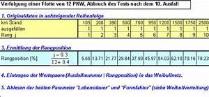 Formfaktor Berechnen : weibullnetz ~ Themetempest.com Abrechnung
