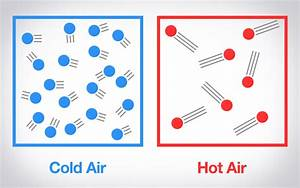Chilling Performance  Why Aircraft Engines Generate More Power In Cold Weather