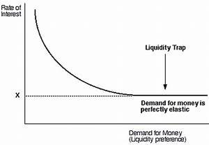 Bernanke Leaps Into A Liquidity Trap  Thoughts On The U S