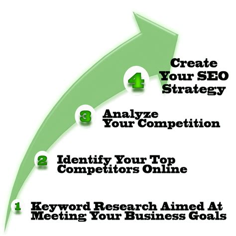 seo search engine optimization step by step affordable seo consulting services local view digital