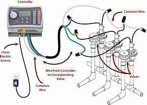 Rj11 Wiring Diagram Using Cat5 Download