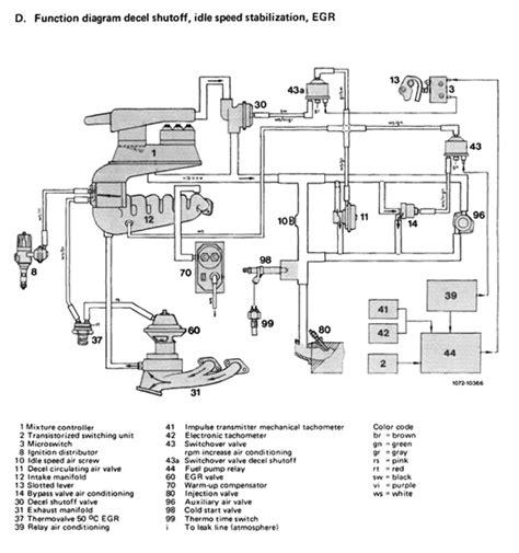 engine vacuum diagram  te  mercedes benz