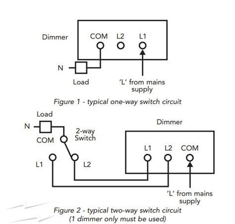 kwhi mk kwhi  gang     rotary dimmer switch  white plastic
