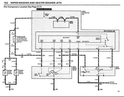 bmw e28 engine diagram imageresizertool