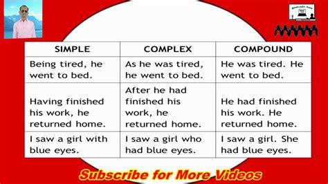 Types Of Sentences Simple Compound Complex Compound Complex  Wwwpixsharkcom Images