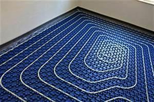 Fußbodenheizung Fräsen Kosten : pannelli radianti riscaldamento e raffrescamento ~ Michelbontemps.com Haus und Dekorationen