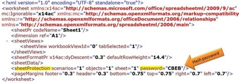 excel 2007 protect worksheet not available excel worksheet password protection explained