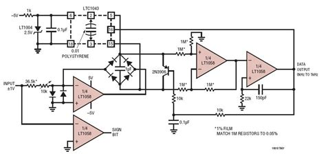 Mitsubishi Vfd Wiring Diagram by Bipolar Input Ac V F Converter Circuit Collection