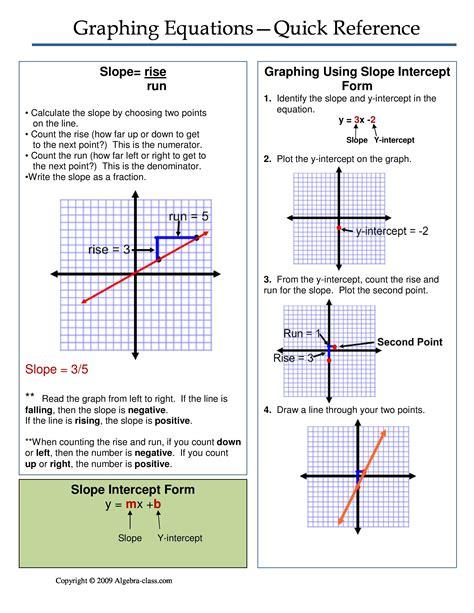 graphing equations in slope intercept form worksheet 4 1
