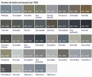 1000 idees sur le theme couleur ral sur pinterest levres With nuancier peinture couleur taupe 2 cuisine nuancier ral atmosphere couleur nuancier peinture