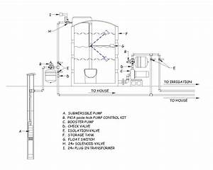 Deep Well  Cistern System With 2 Pumps