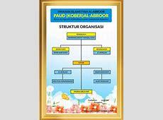 Download Struktur Organisasi PAUDTKcdr KARYAKU
