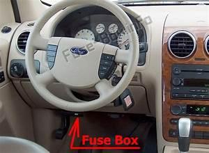 Fuse Box Diagram Ford Freestyle  2005