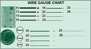 Hd wallpapers printable wire gauge size chart aemobilewallpapersh hd wallpapers printable wire gauge size chart greentooth Choice Image