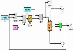 Matlab  Simulink Model Of The Diode Characteristics The Pv