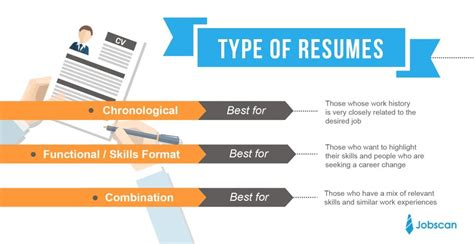 Chronological Resume Parts by What Is A Chronological Resume When To Use It