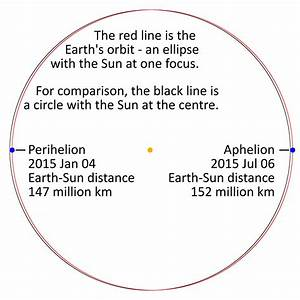 Astronomy – Page 2 – Professor Tim O'Brien