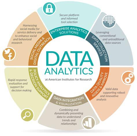 client services data analytics  air american