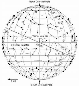 Right Ascension & Declination ~ Hudson Valley Geologist