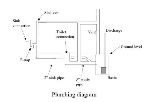 basement bathroom rough  venting ejector pump