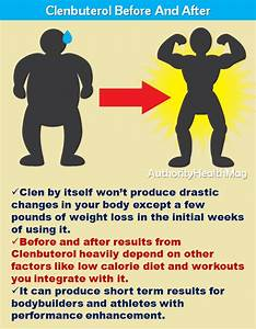 Clen Weight Loss Dosage