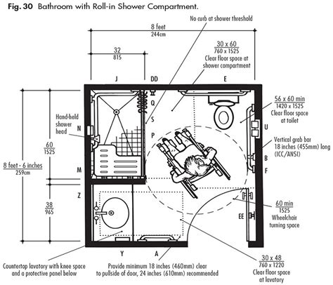design solutions  bathrooms  shower