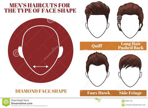 diamond face shape stock vector illustration  face