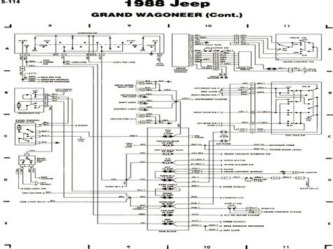 Freightliner Columbia Fuse Box Diagram Wiring Forums