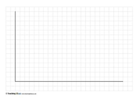 line graph template graph templates teaching ideas