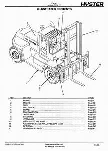 Hyster Forklift Parts Diagram  U2022 Downloaddescargar Com