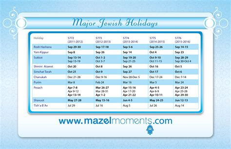 upcoming jewish holiday lifehackedstcom