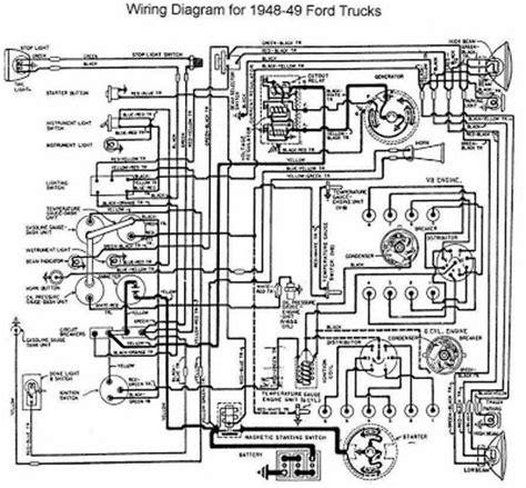 1949 Ford Turn Signal Wiring Diagram by April 2011 All About Wiring Diagrams