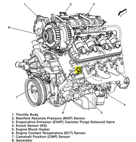 2003 Chevy Ssr Wiring Diagram by Chevy Avalanche 5 3 Engine Diagram Downloaddescargar