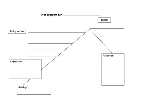 Plot Diagram Template Blank Plot Diagrams Diagram Site