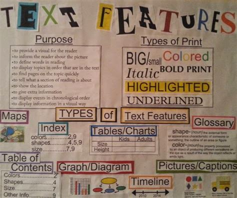 Text Features Anchor Chart And Interactive Reading Strategy Power Points For Classroom Use