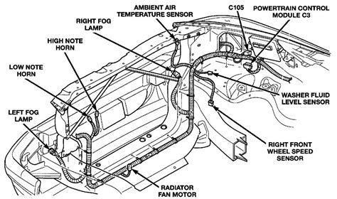 Dodge Ram Wiring Diagram Database