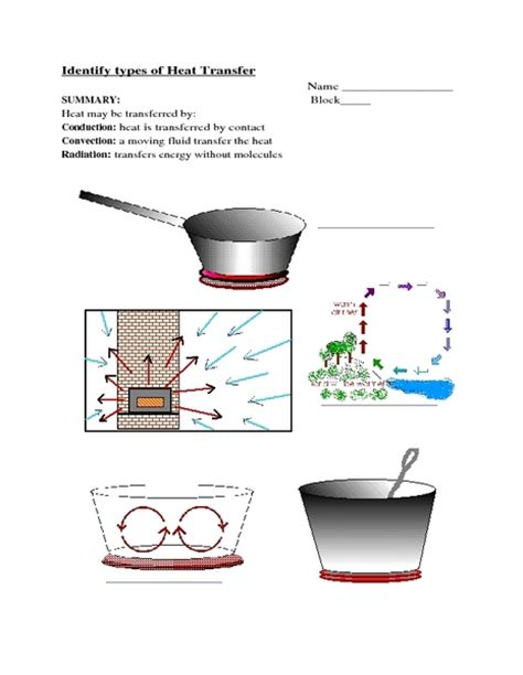 All Worksheets » Heat Transfer Worksheets Printable