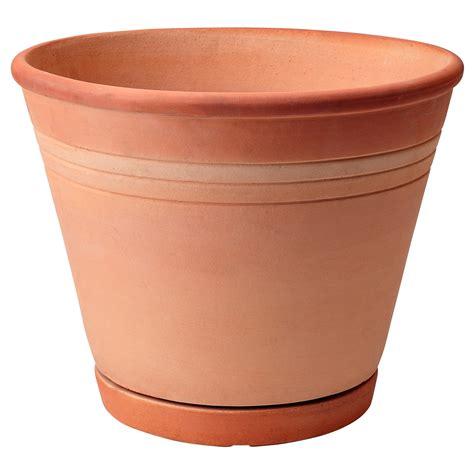pot should it be