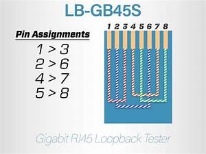 Gigabit Rj45 Loopback Tester