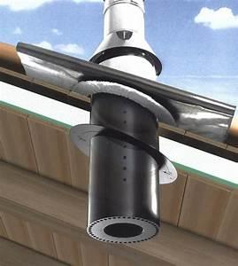 Traversé isolé pour toiture en bois Ø 150mm Réf CONDUITS DE FUMÉE Conduits de fumée