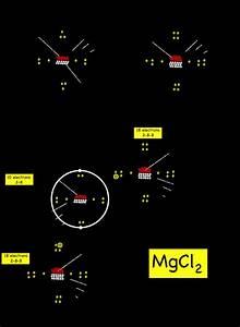 Magnesium Electron Dot Diagram  U2014 Untpikapps