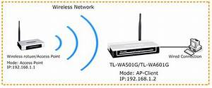 How Do I Configure Wireless G Access Point To Wireless Ap