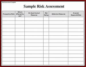 example of a risk management report With risk and impact analysis template