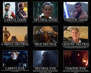 26 best Alignment Charts images on Pinterest | Charts ...
