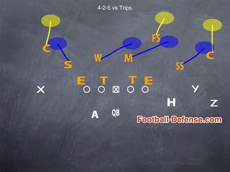 defense trips defending defend formations coaching adjusting