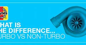 Beginner U0026 39 S Guide  What Is The Difference Between Turbo And